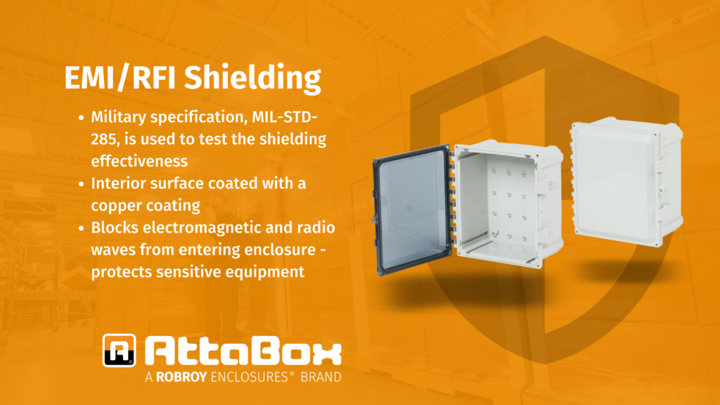 EMI/RFI shielding for polycarbonate enclosures.