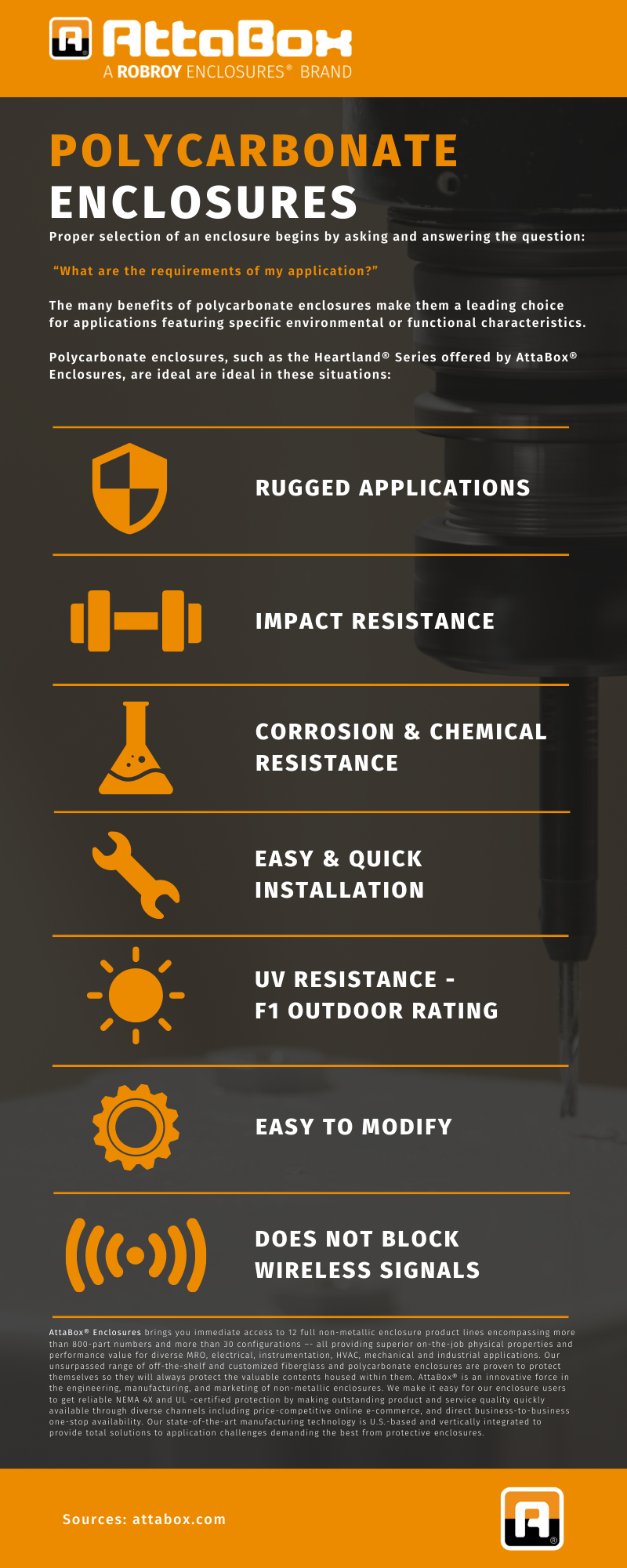 infographic showing the benefits of polycarbonate enclosures